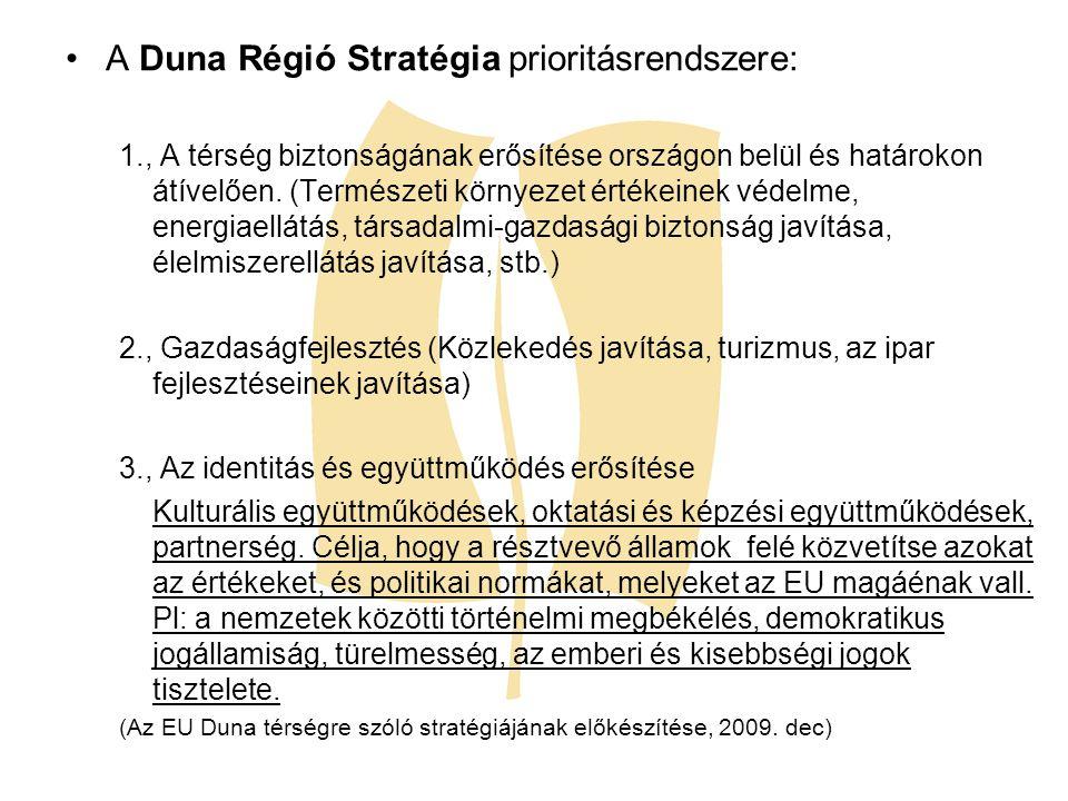A Duna Régió Stratégia prioritásrendszere: