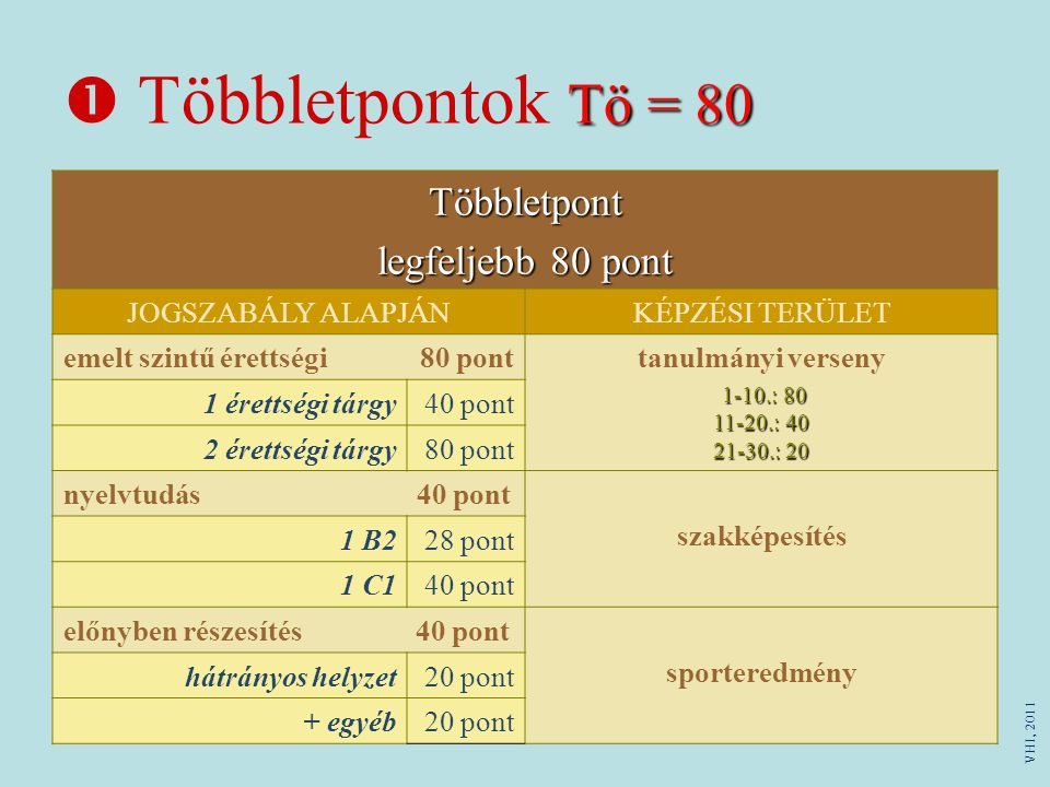  Többletpontok Tö = 80 Többletpont legfeljebb 80 pont