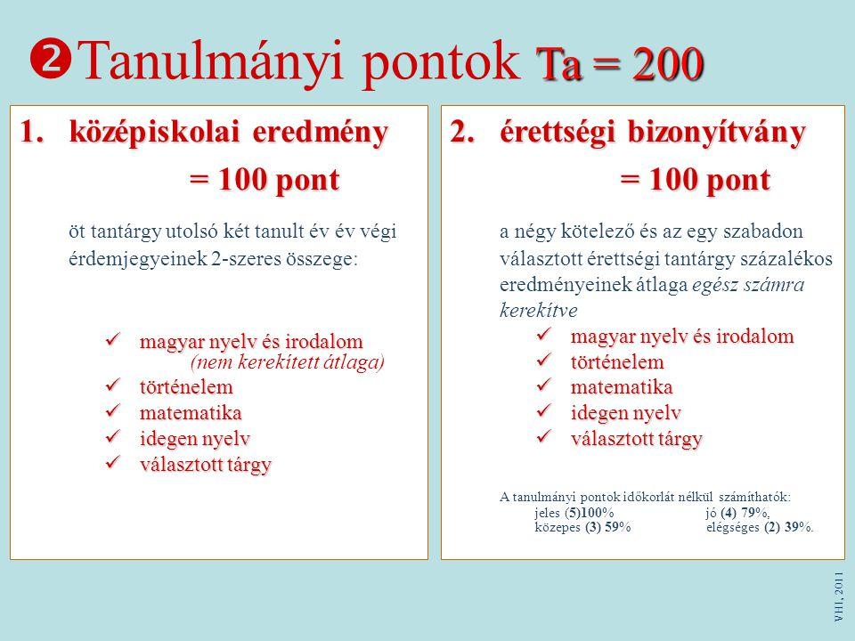 Tanulmányi pontok Ta = 200