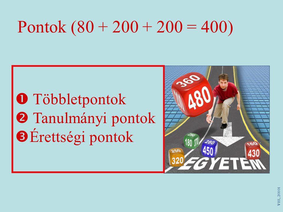 Pontok (80 + 200 + 200 = 400)  Többletpontok  Tanulmányi pontok