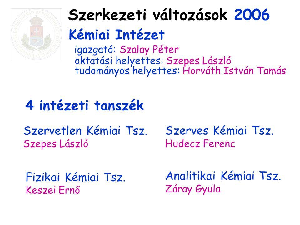Szerkezeti változások 2006