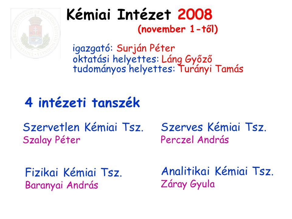 Kémiai Intézet 2008 (november 1-től)