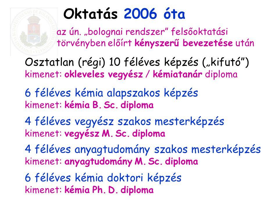 """Oktatás 2006 óta az ún. """"bolognai rendszer felsőoktatási törvényben előírt kényszerű bevezetése után."""
