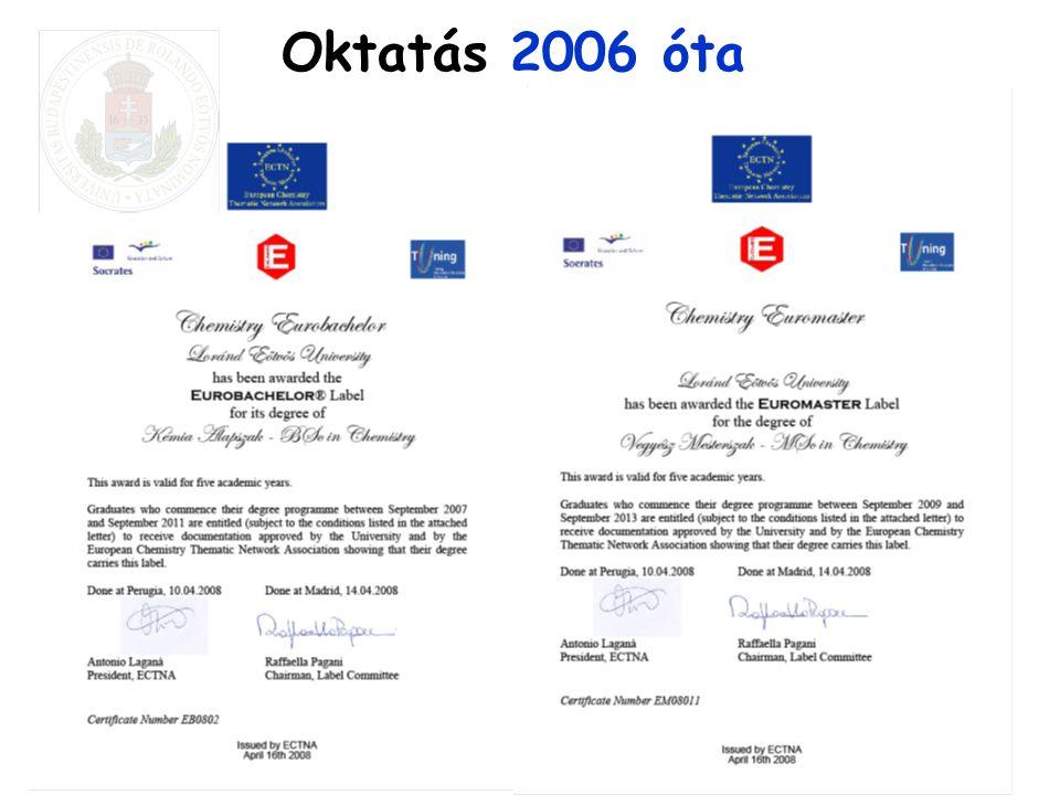 Oktatás 2006 óta