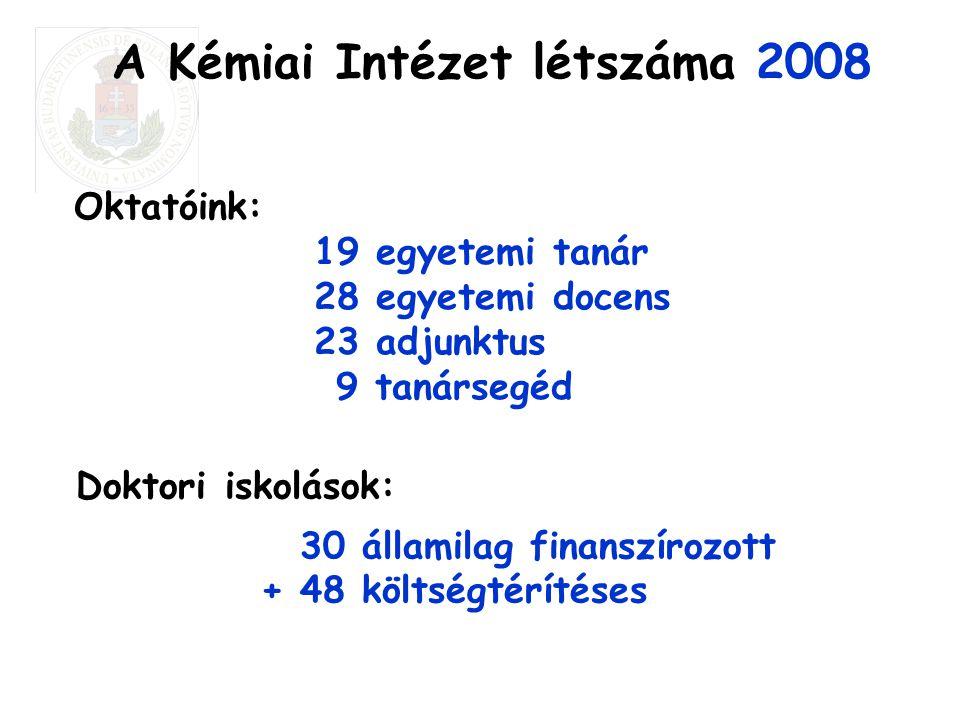 A Kémiai Intézet létszáma 2008