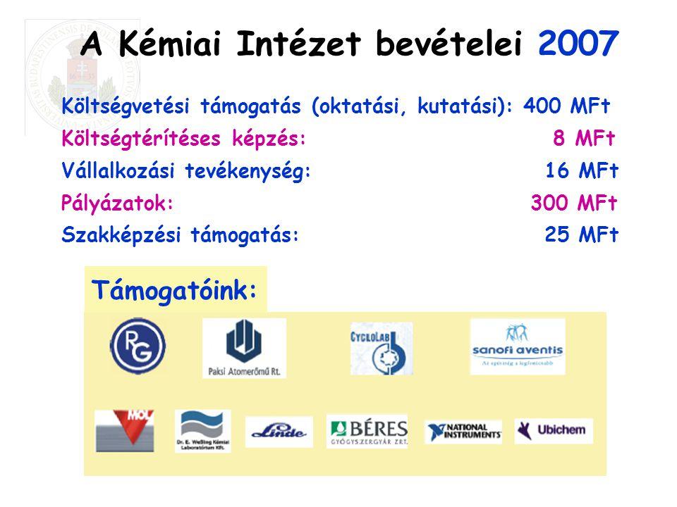 A Kémiai Intézet bevételei 2007