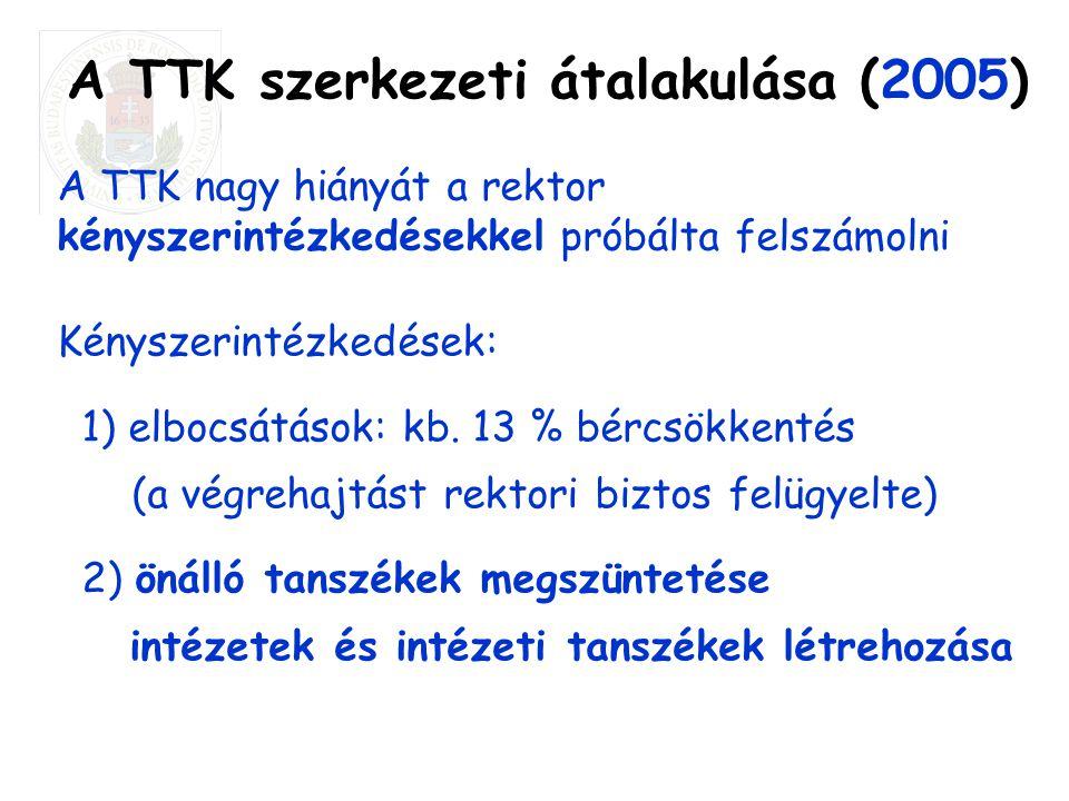 A TTK szerkezeti átalakulása (2005)