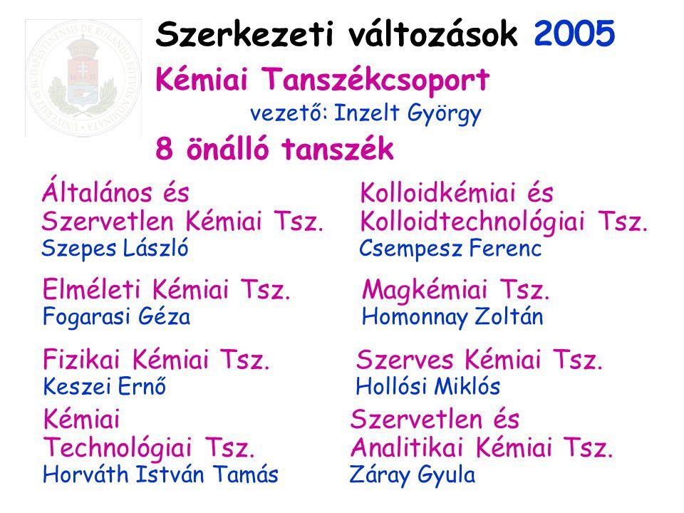 Szerkezeti változások 2005