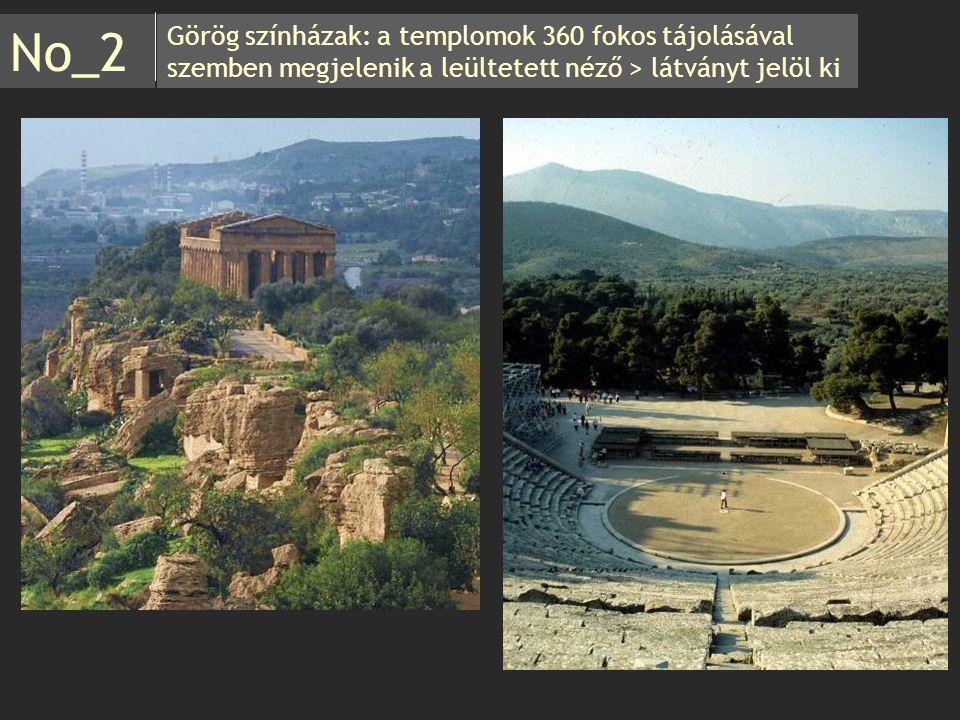 No_2 Görög színházak: a templomok 360 fokos tájolásával