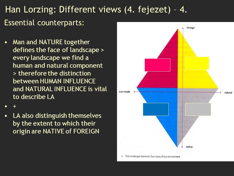Han Lorzing: Different views (4. fejezet) – 4.