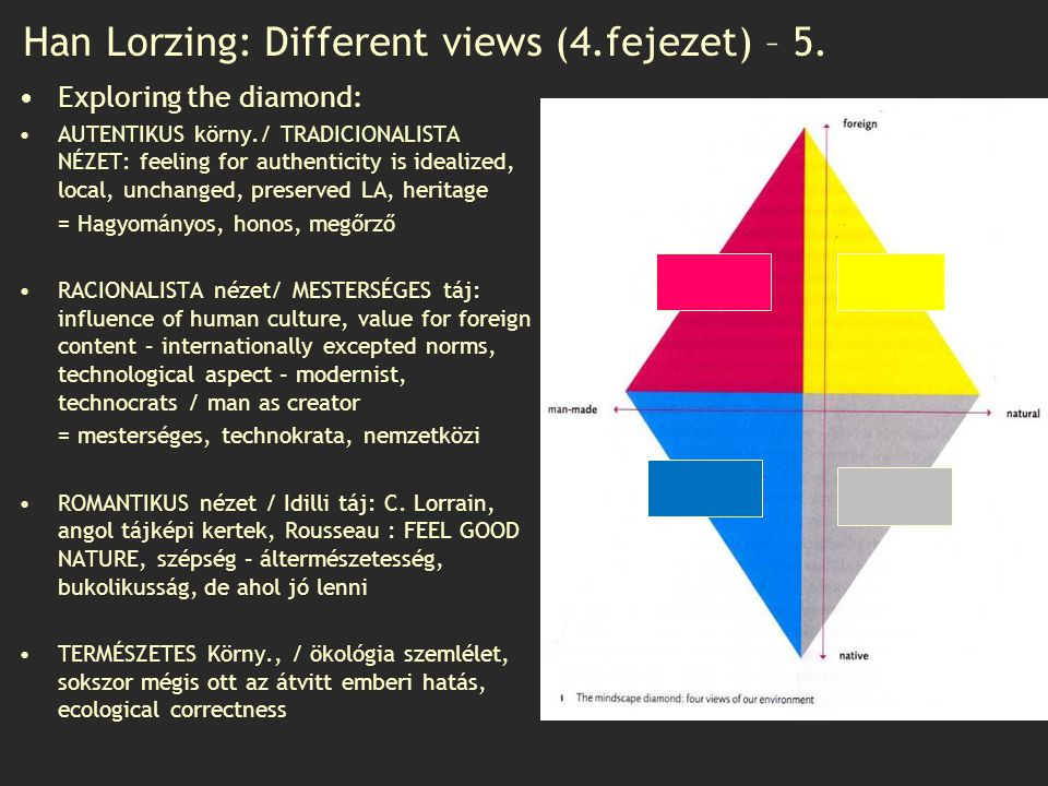 Han Lorzing: Different views (4.fejezet) – 5.