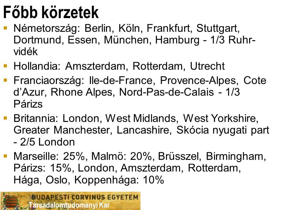 Főbb körzetek Németország: Berlin, Köln, Frankfurt, Stuttgart, Dortmund, Essen, München, Hamburg - 1/3 Ruhr-vidék.