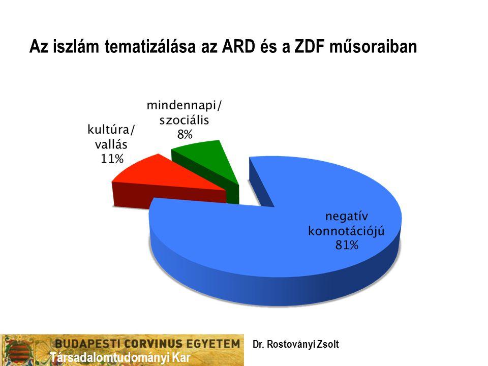 Az iszlám tematizálása az ARD és a ZDF műsoraiban