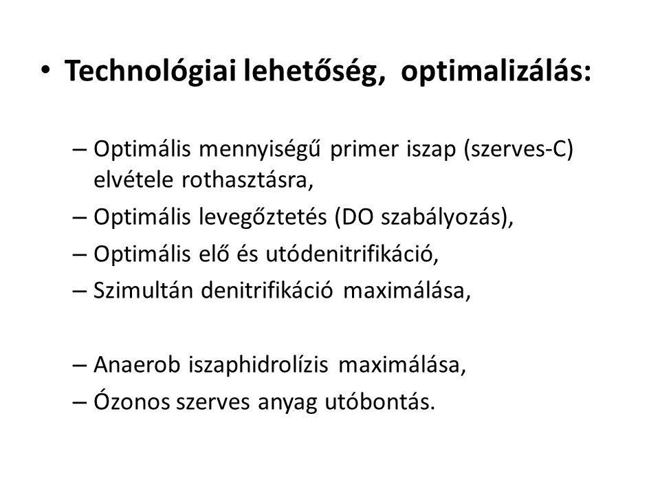 Technológiai lehetőség, optimalizálás: