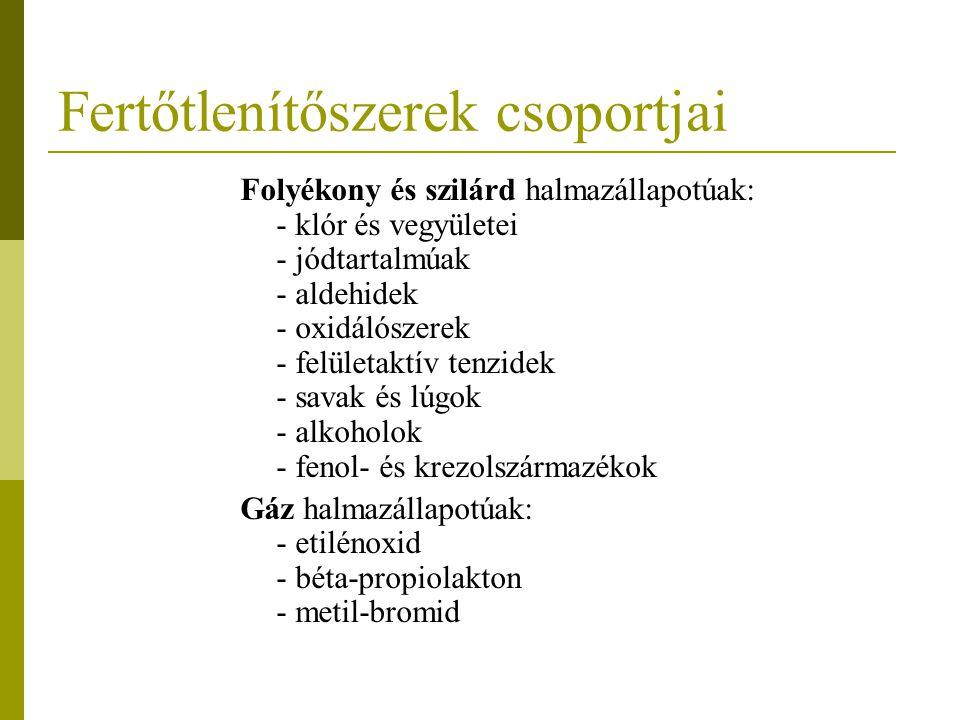 Fertőtlenítőszerek csoportjai