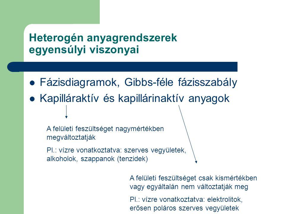 Heterogén anyagrendszerek egyensúlyi viszonyai