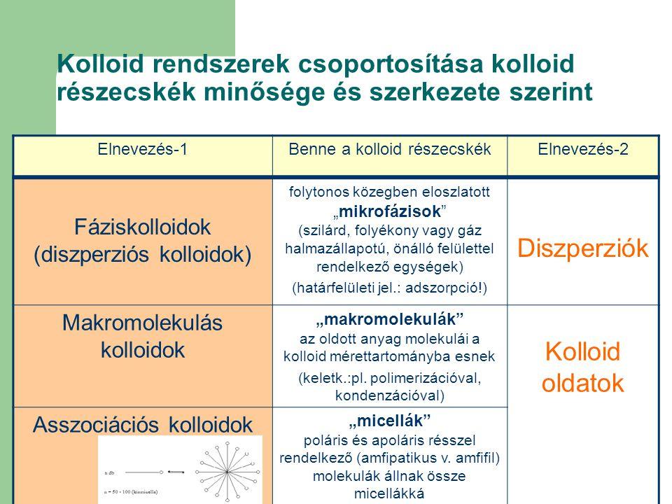 Kolloid rendszerek csoportosítása kolloid részecskék minősége és szerkezete szerint