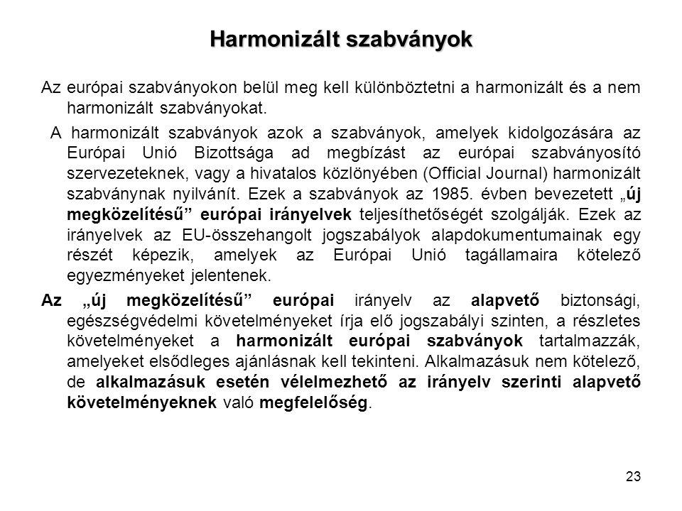 Harmonizált szabványok