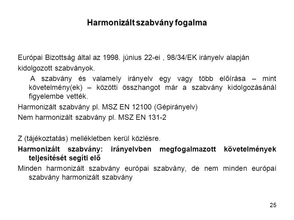 Harmonizált szabvány fogalma