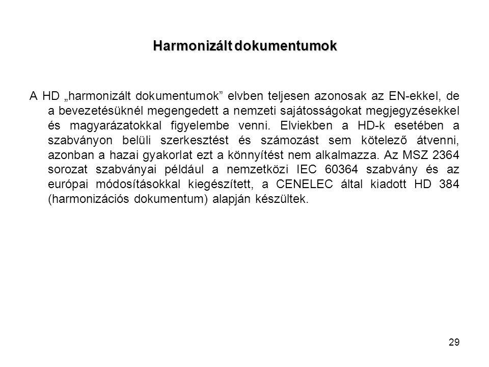 Harmonizált dokumentumok