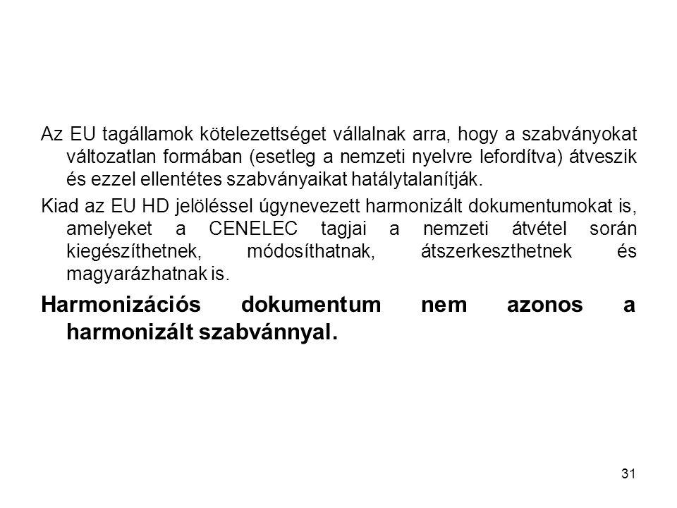 Harmonizációs dokumentum nem azonos a harmonizált szabvánnyal.