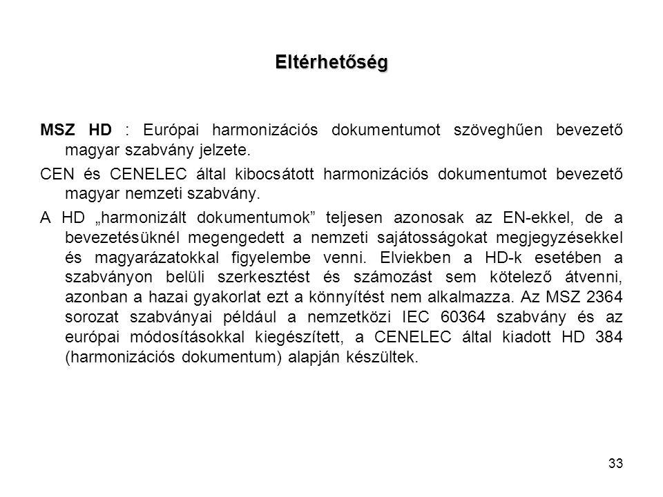 Eltérhetőség MSZ HD : Európai harmonizációs dokumentumot szöveghűen bevezető magyar szabvány jelzete.