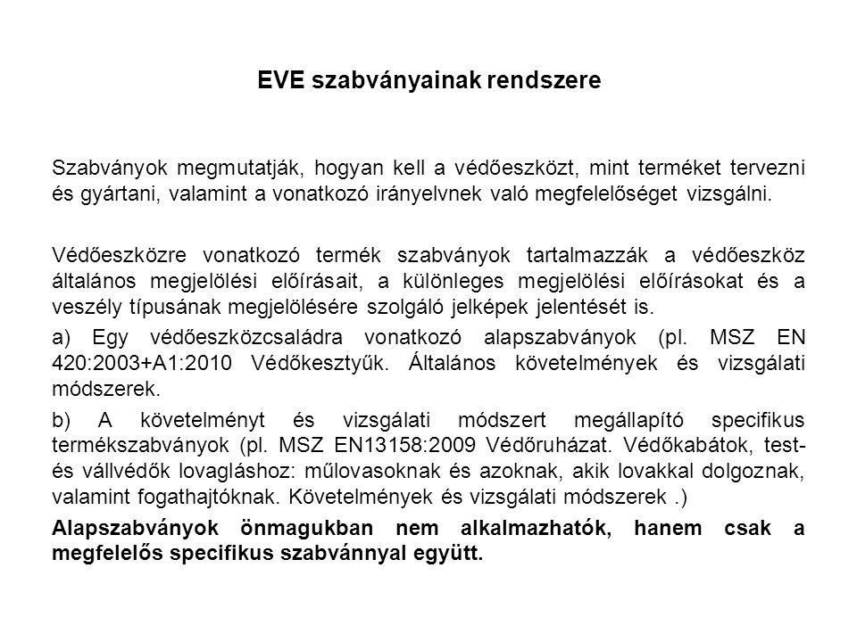 EVE szabványainak rendszere