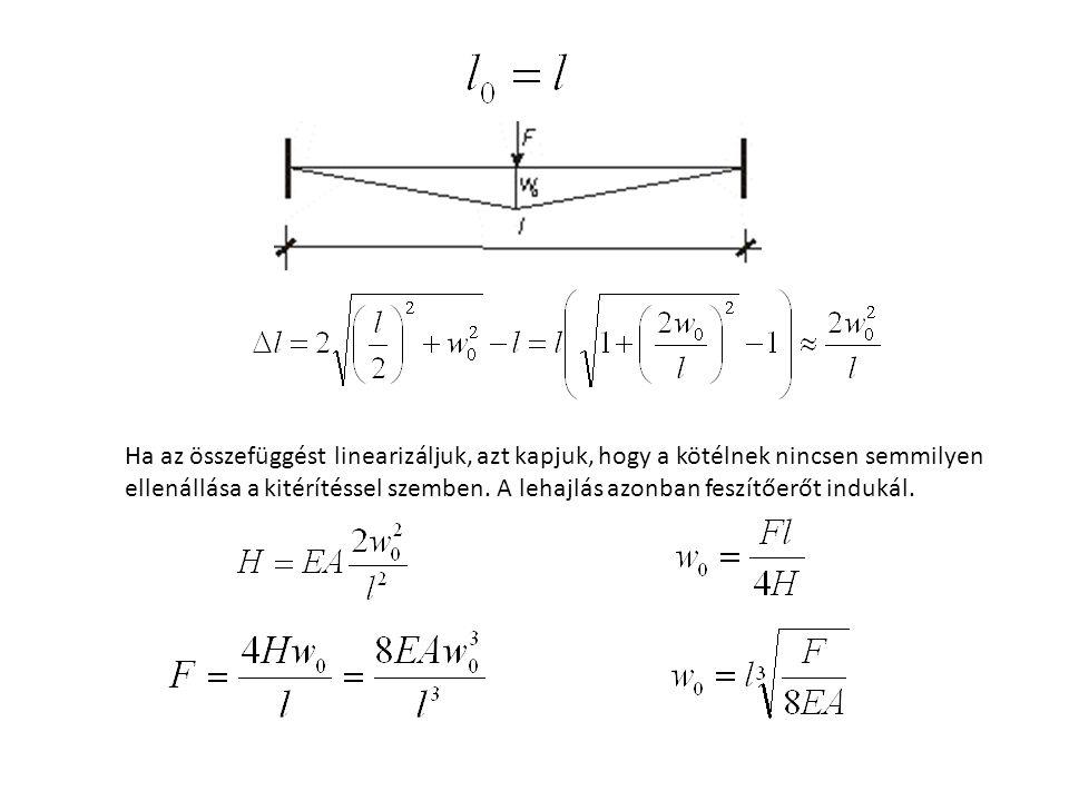 Ha az összefüggést linearizáljuk, azt kapjuk, hogy a kötélnek nincsen semmilyen
