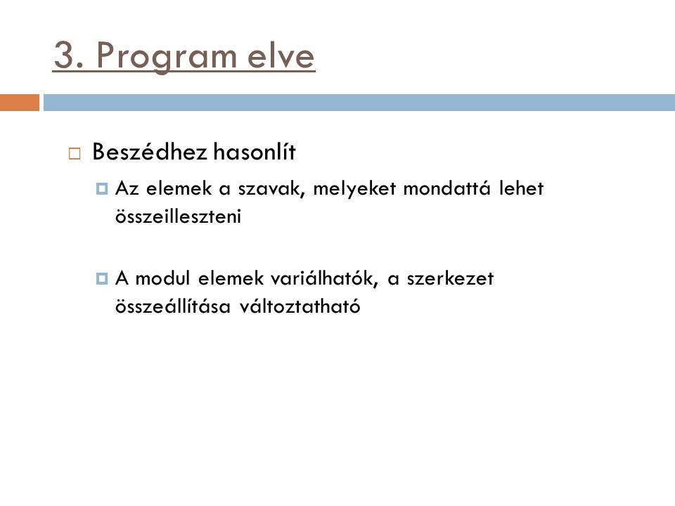 3. Program elve Beszédhez hasonlít