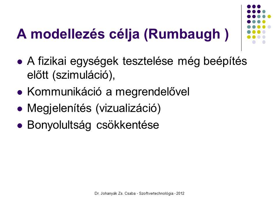 A modellezés célja (Rumbaugh )