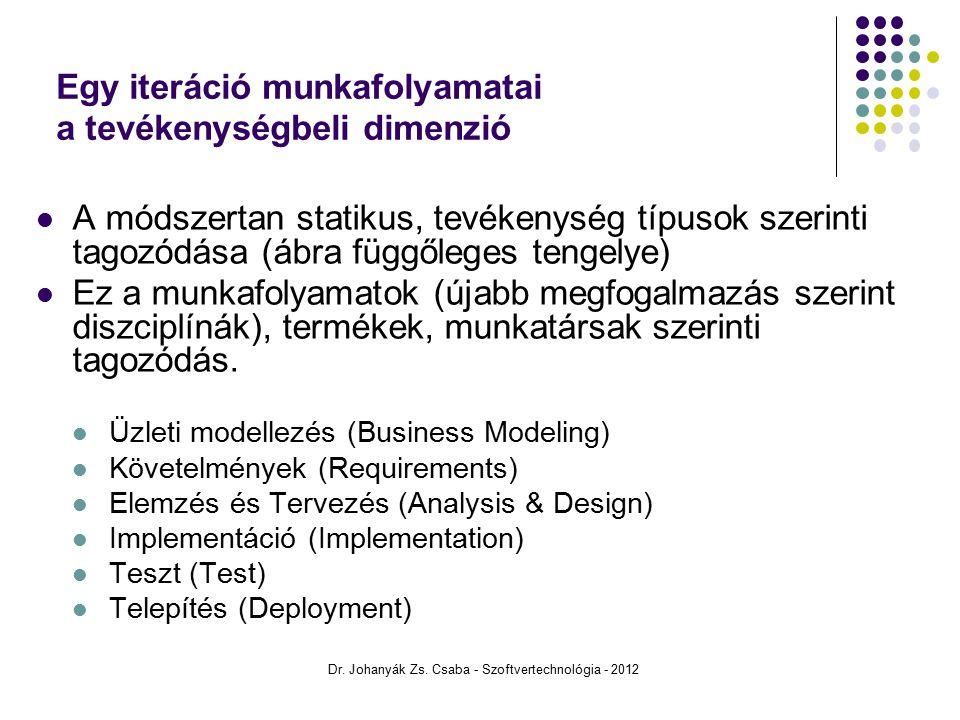 Egy iteráció munkafolyamatai a tevékenységbeli dimenzió