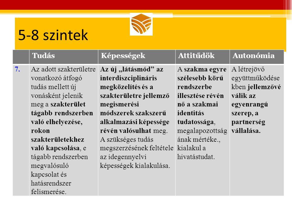 5-8 szintek Tudás Képességek Attitűdök Autonómia 7.