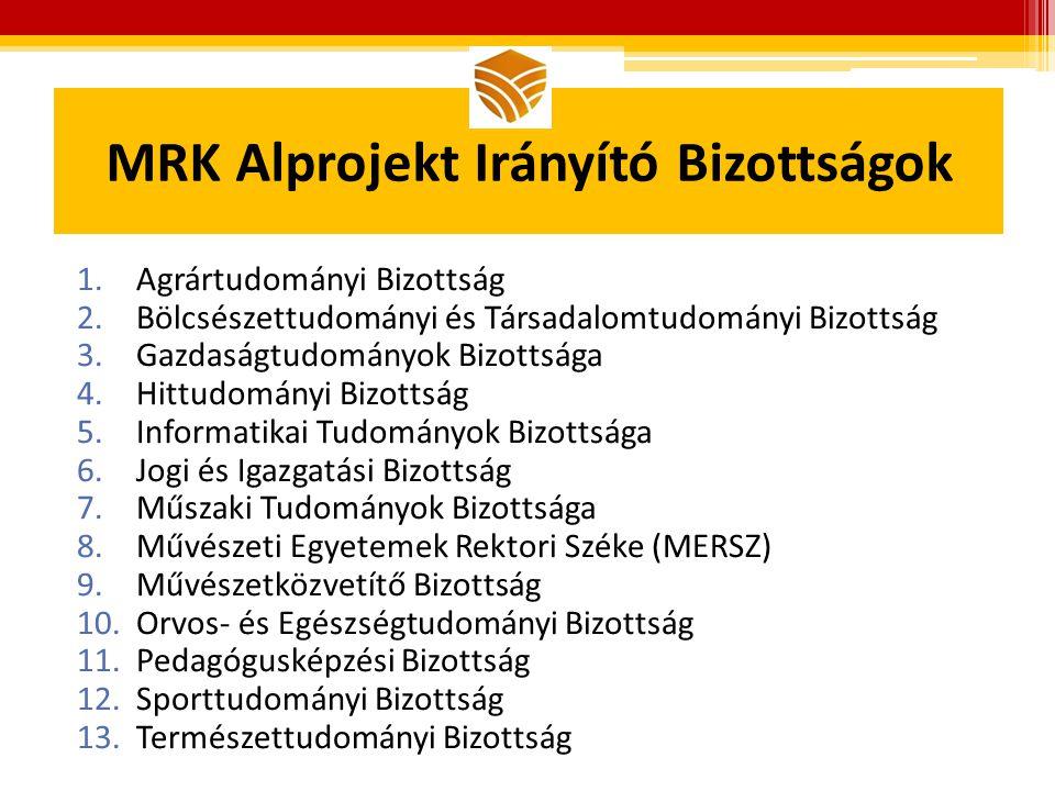 MRK Alprojekt Irányító Bizottságok