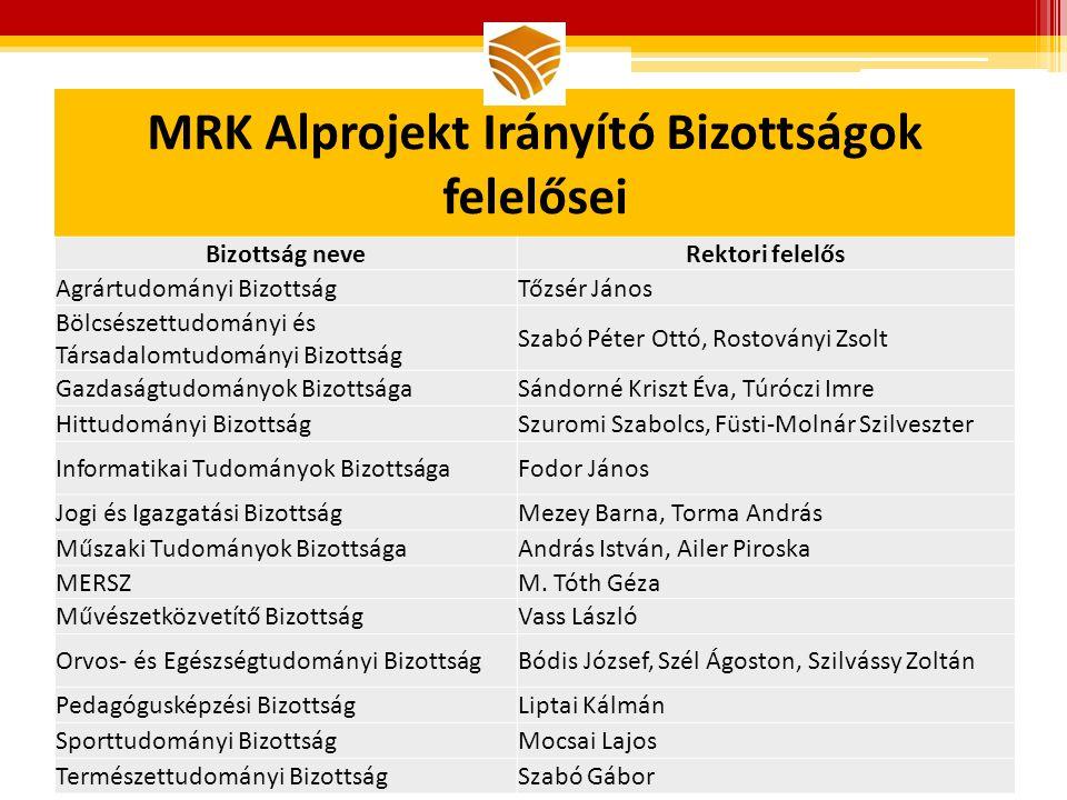 MRK Alprojekt Irányító Bizottságok felelősei