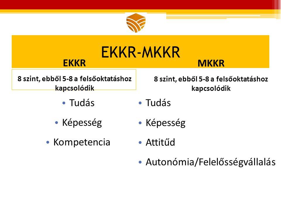 EKKR-MKKR MKKR EKKR Tudás Tudás Képesség Képesség Attitűd Kompetencia