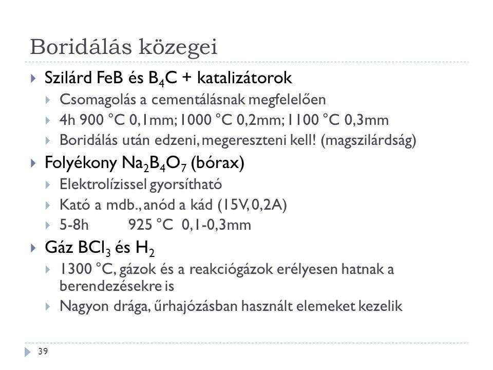 Boridálás közegei Szilárd FeB és B4C + katalizátorok