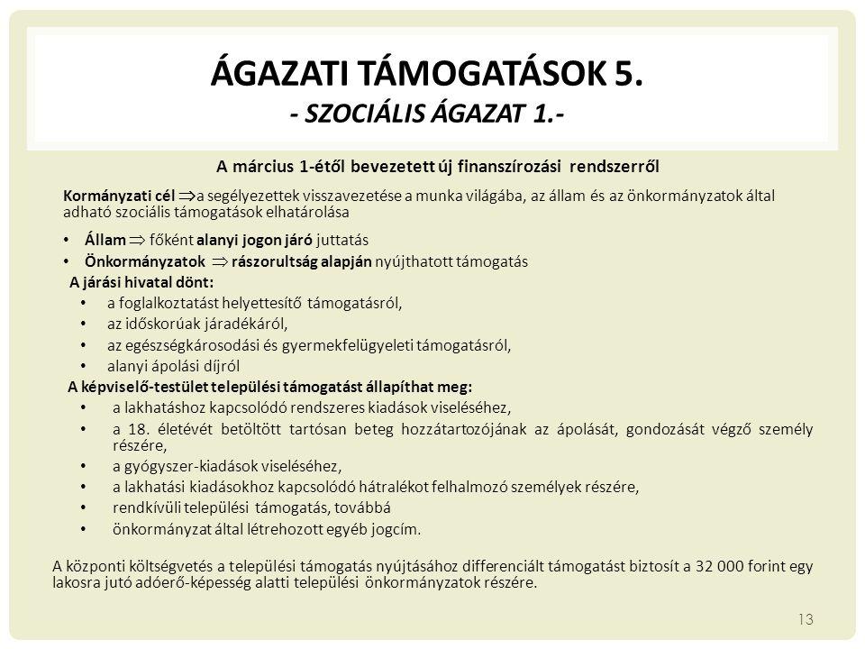 ÁGAZATI TÁMOGATÁSOK 5. - Szociális ágazat 1.-