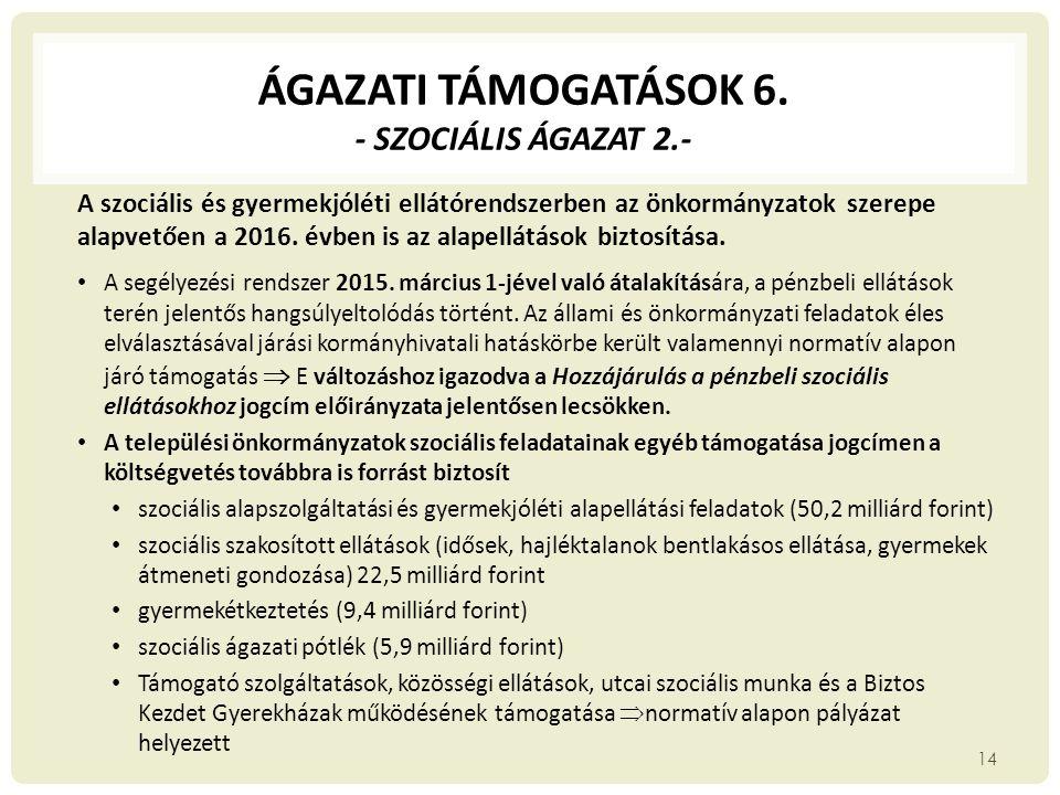 ÁGAZATI TÁMOGATÁSOK 6. - Szociális ágazat 2.-