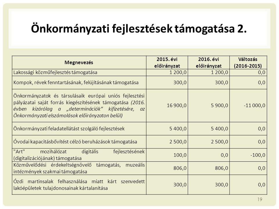 Önkormányzati fejlesztések támogatása 2.