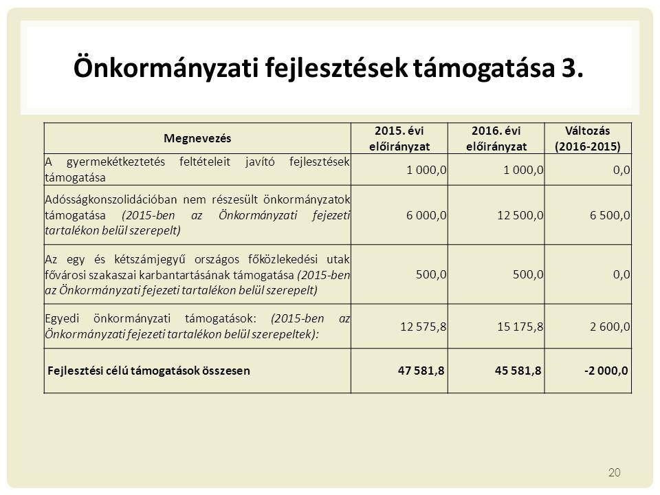 Önkormányzati fejlesztések támogatása 3.
