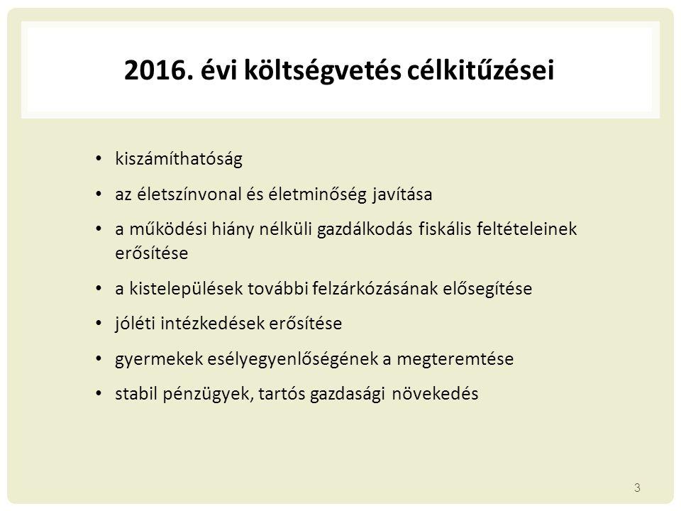 2016. évi költségvetés célkitűzései
