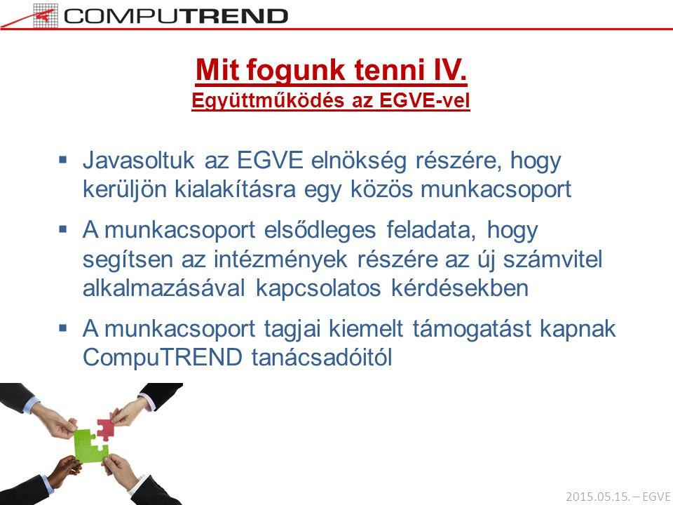Mit fogunk tenni IV. Együttműködés az EGVE-vel