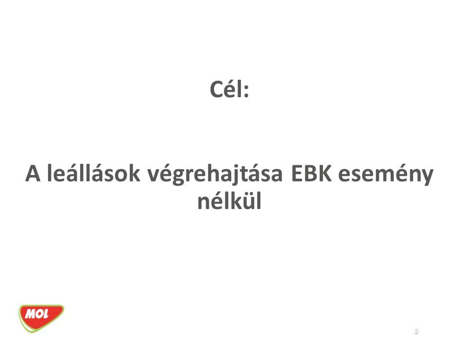 A leállások végrehajtása EBK esemény nélkül