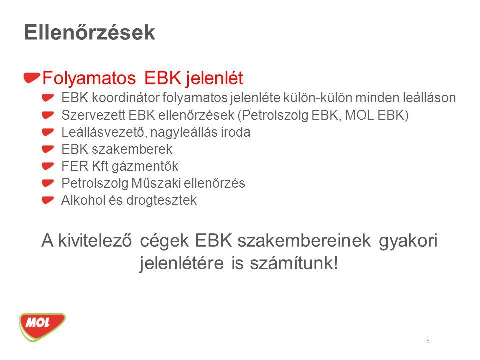 Ellenőrzések Folyamatos EBK jelenlét