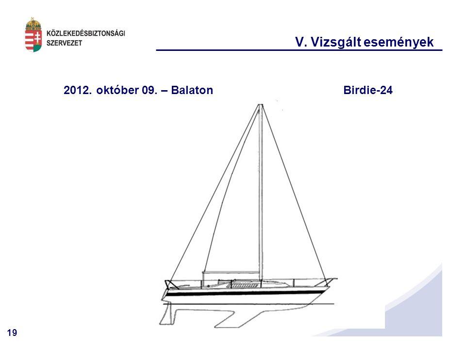 V. Vizsgált események 2012. október 09. – Balaton Birdie-24