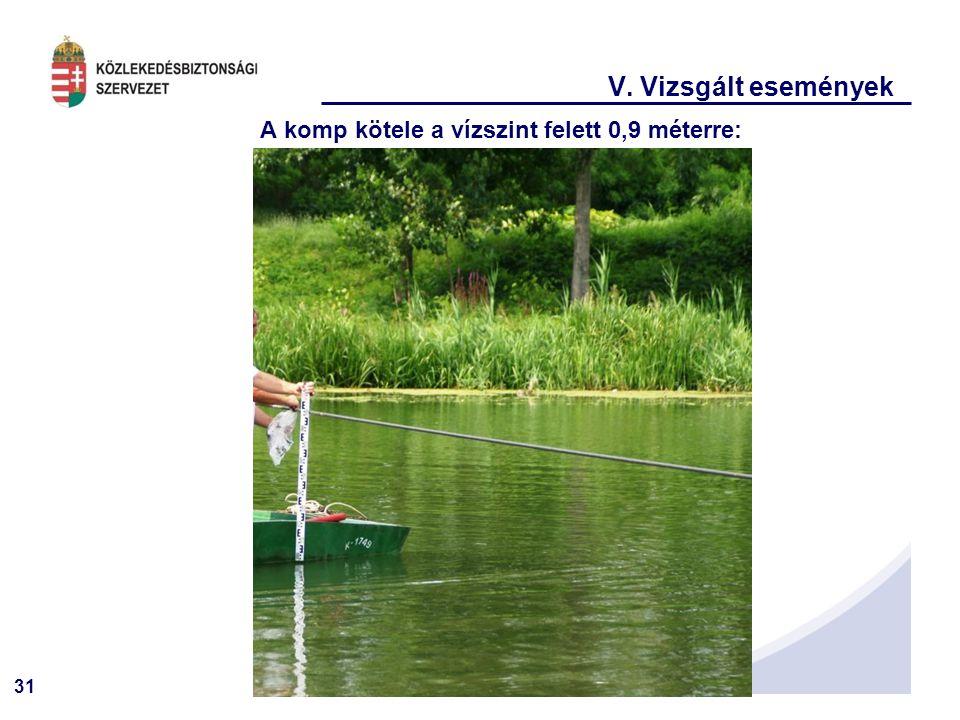 A komp kötele a vízszint felett 0,9 méterre: