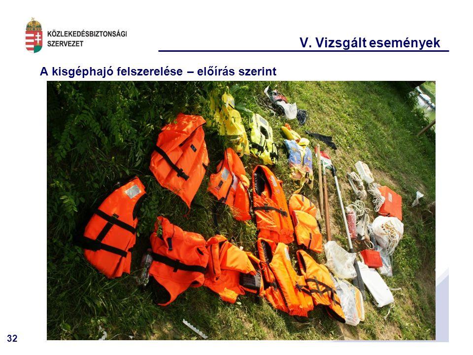 V. Vizsgált események A kisgéphajó felszerelése – előírás szerint
