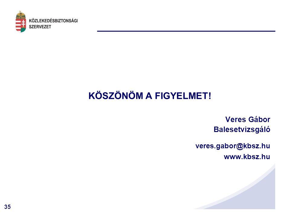 KÖSZÖNÖM A FIGYELMET! Veres Gábor Balesetvizsgáló www.kbsz.hu