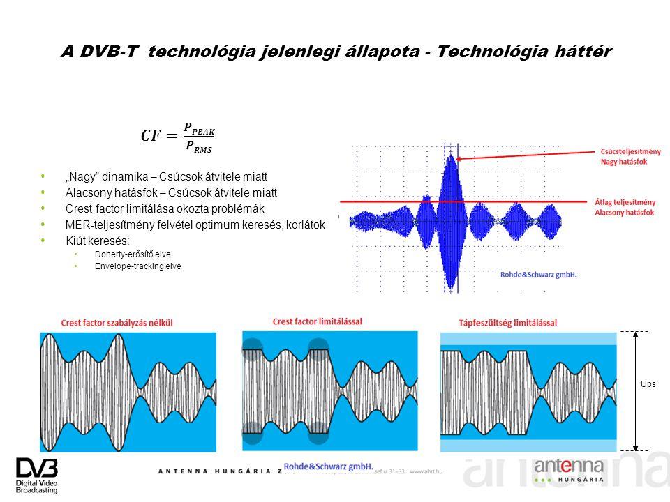 A DVB-T technológia jelenlegi állapota - Technológia háttér