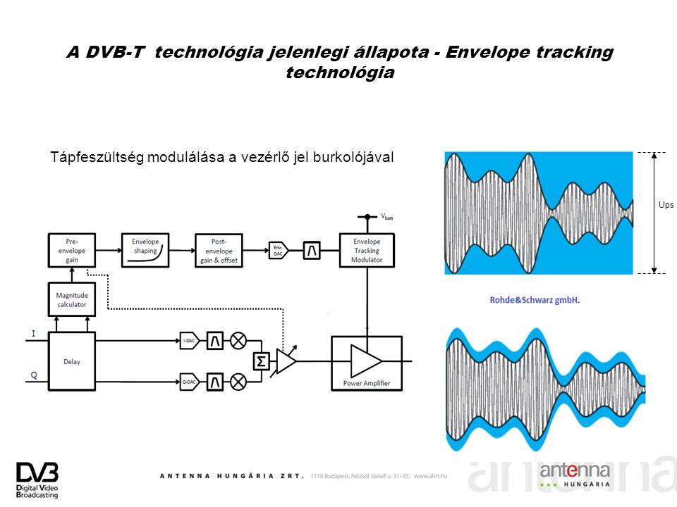 A DVB-T technológia jelenlegi állapota - Envelope tracking technológia